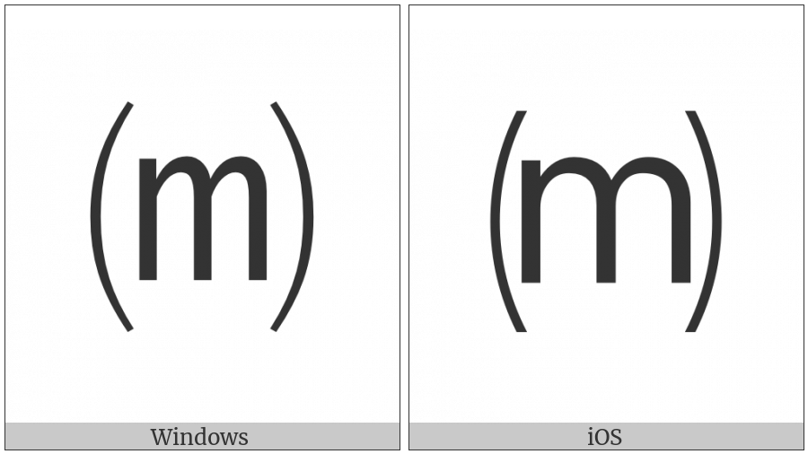Parenthesized Latin Small Letter M on various operating systems
