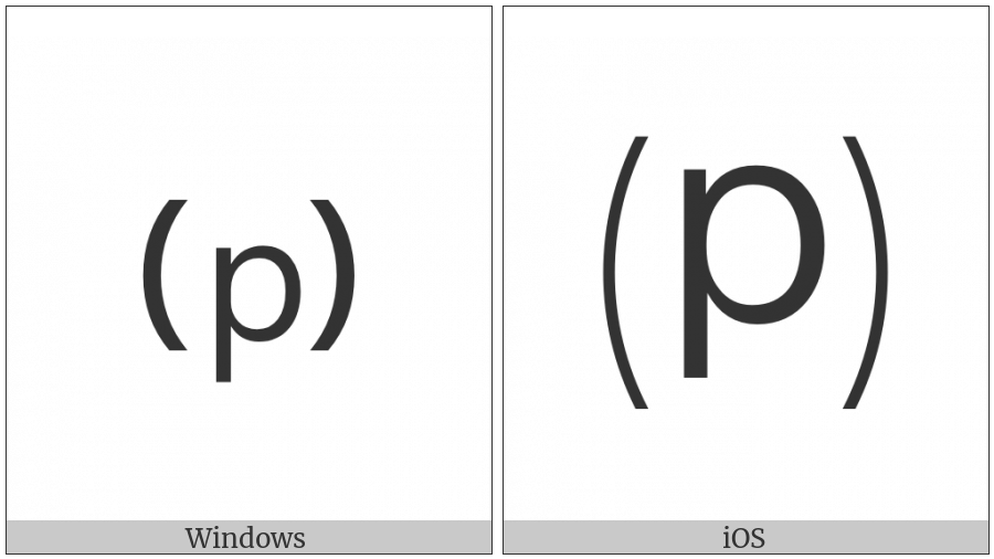 Parenthesized Latin Small Letter P on various operating systems