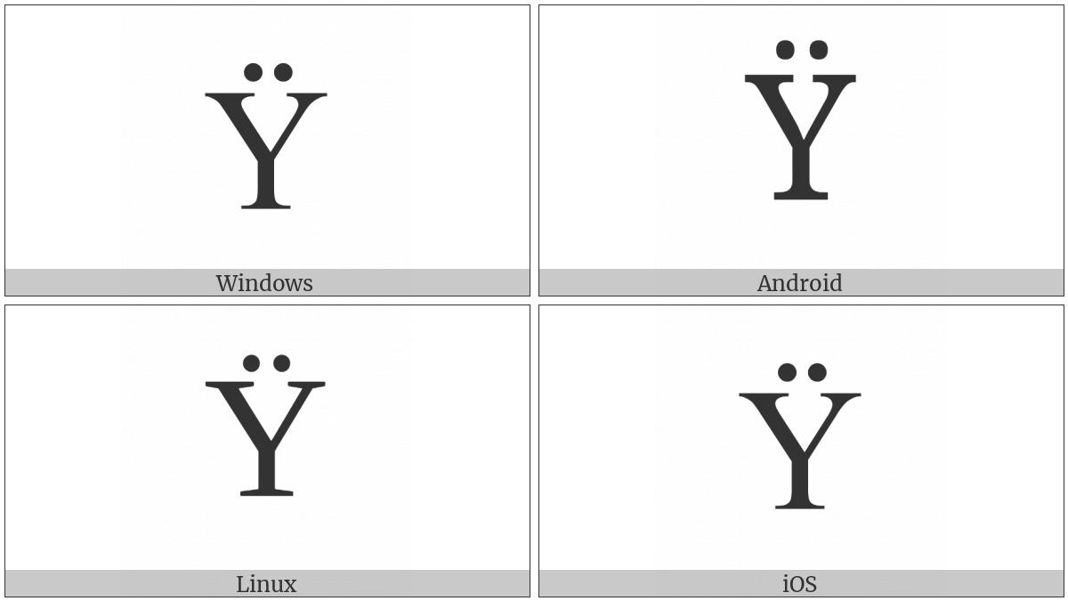 Greek Capital Letter Upsilon With Dialytika on various operating systems
