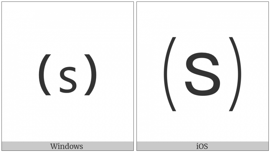 Parenthesized Latin Small Letter S on various operating systems