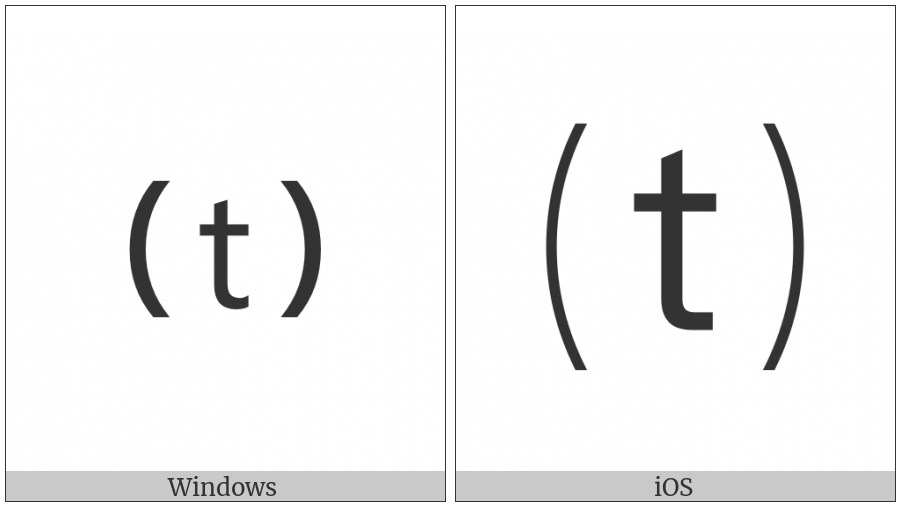 Parenthesized Latin Small Letter T on various operating systems