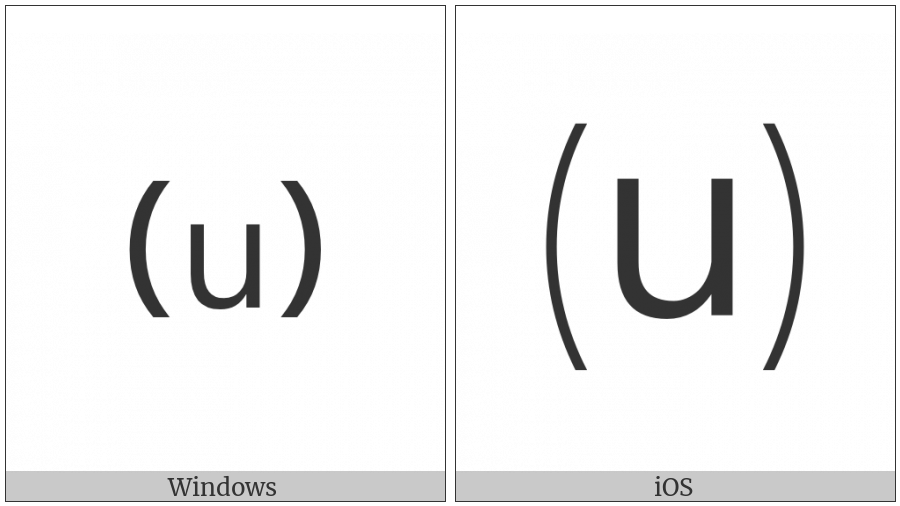 Parenthesized Latin Small Letter U on various operating systems
