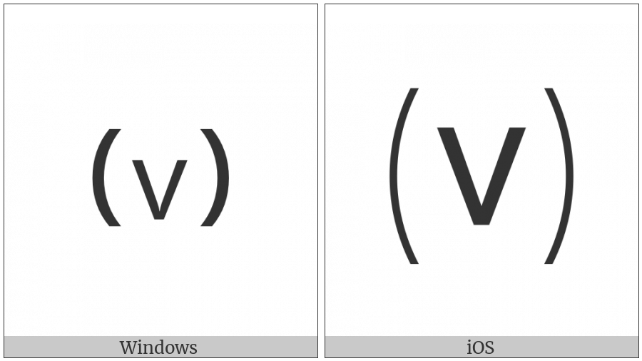 Parenthesized Latin Small Letter V on various operating systems