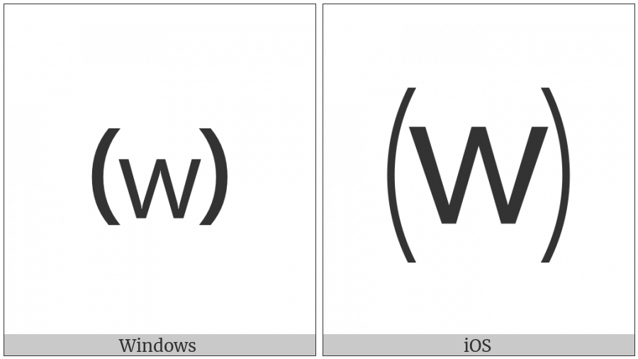 Parenthesized Latin Small Letter W on various operating systems