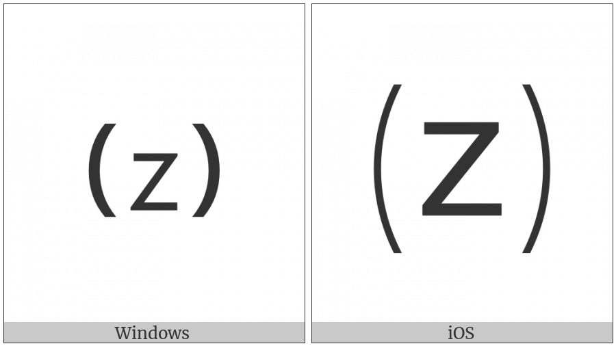Parenthesized Latin Small Letter Z on various operating systems