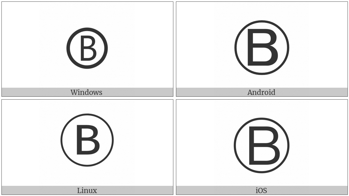 Circled Latin Capital Letter B on various operating systems