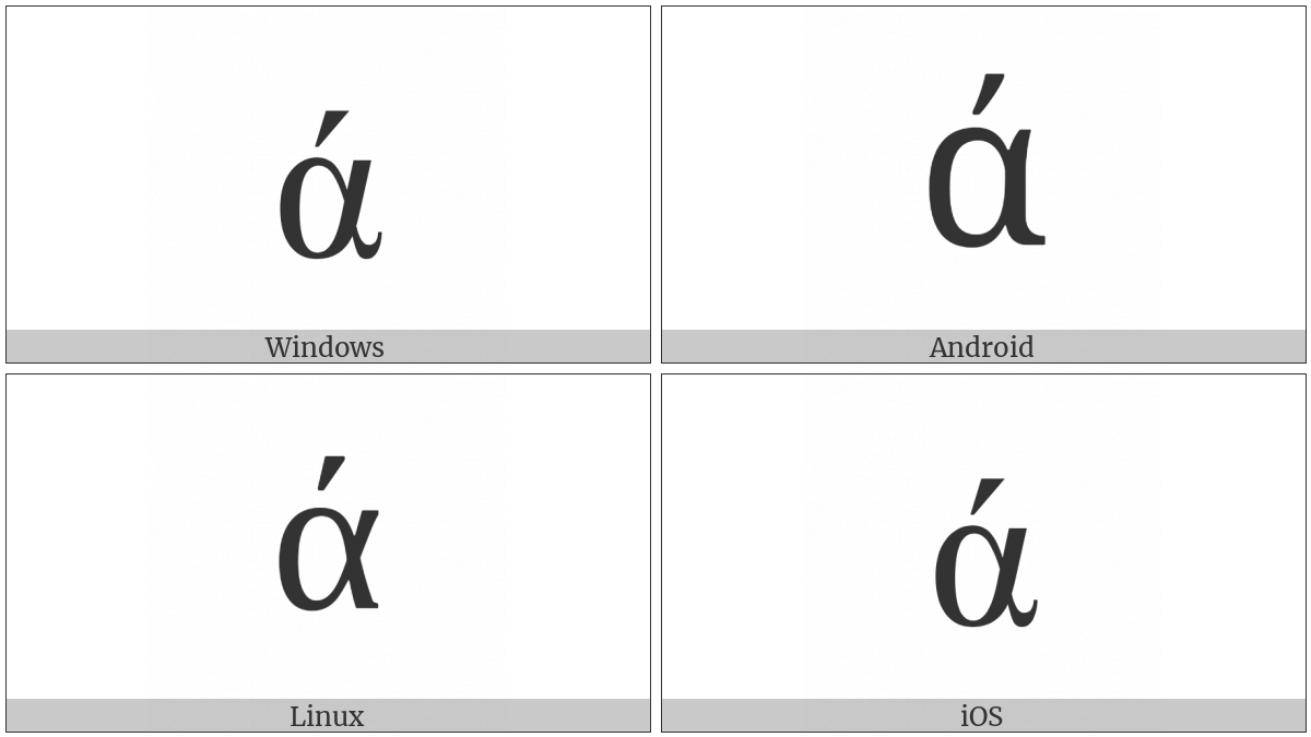 Greek Small Letter Alpha With Tonos on various operating systems
