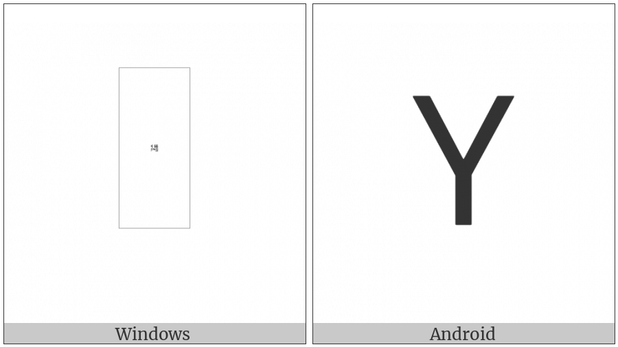 Miao Letter Ah on various operating systems
