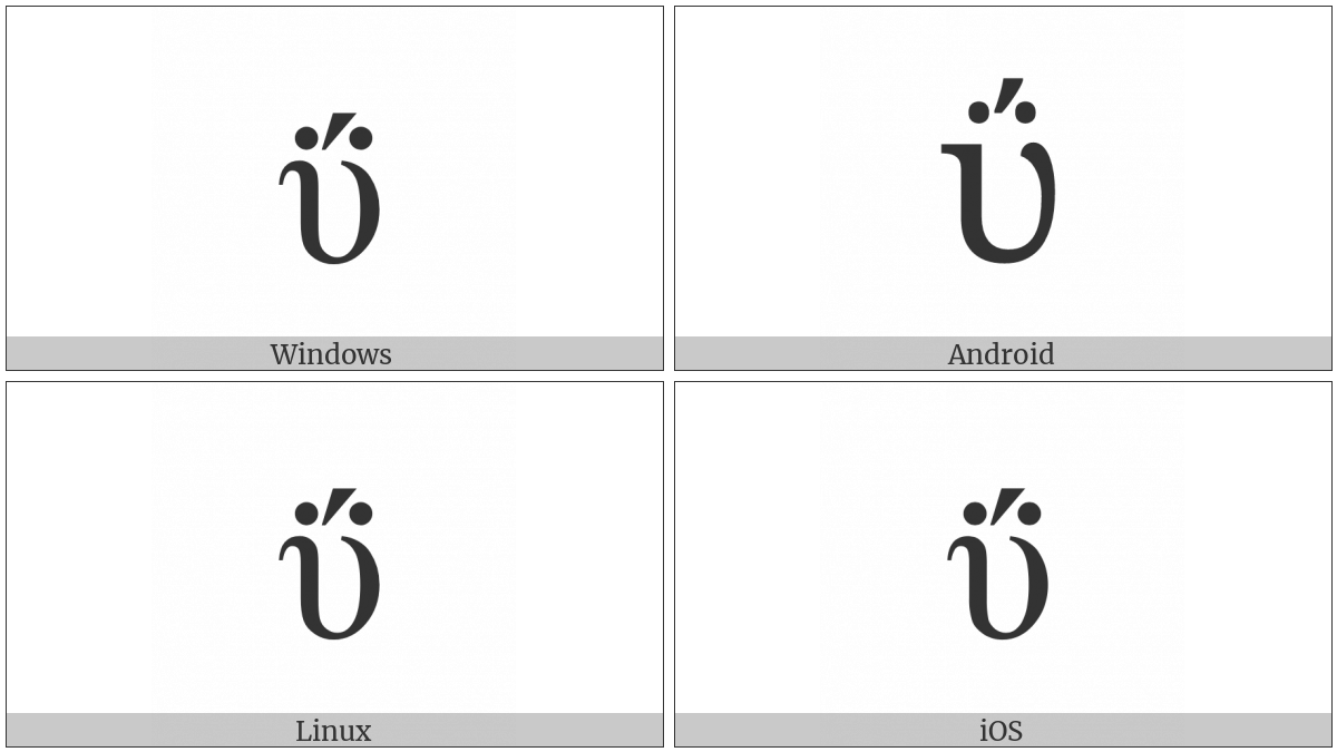 Greek Small Letter Upsilon With Dialytika And Tonos on various operating systems