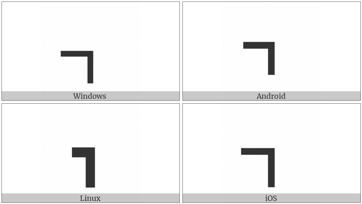 Box Drawings Heavy Down And Left on various operating systems