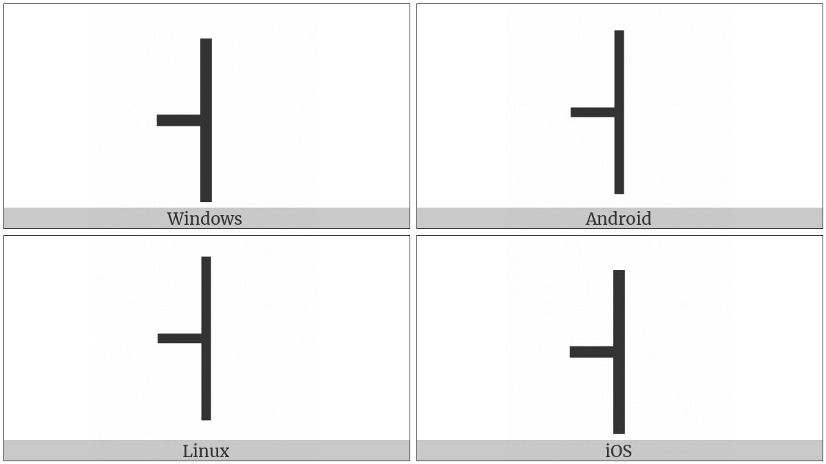 Box Drawings Light Vertical And Left on various operating systems