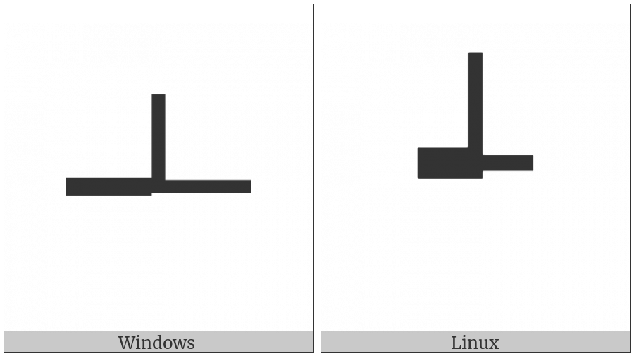 Box Drawings Left Heavy And Right Up Light on various operating systems