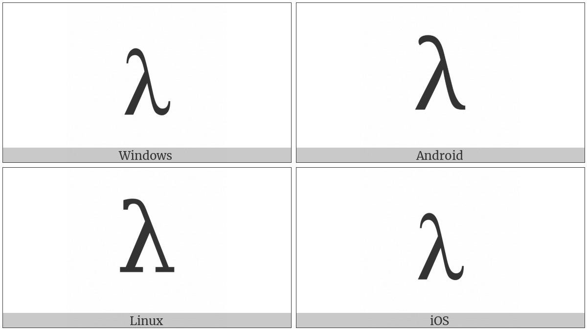 Greek Small Letter Lamda on various operating systems
