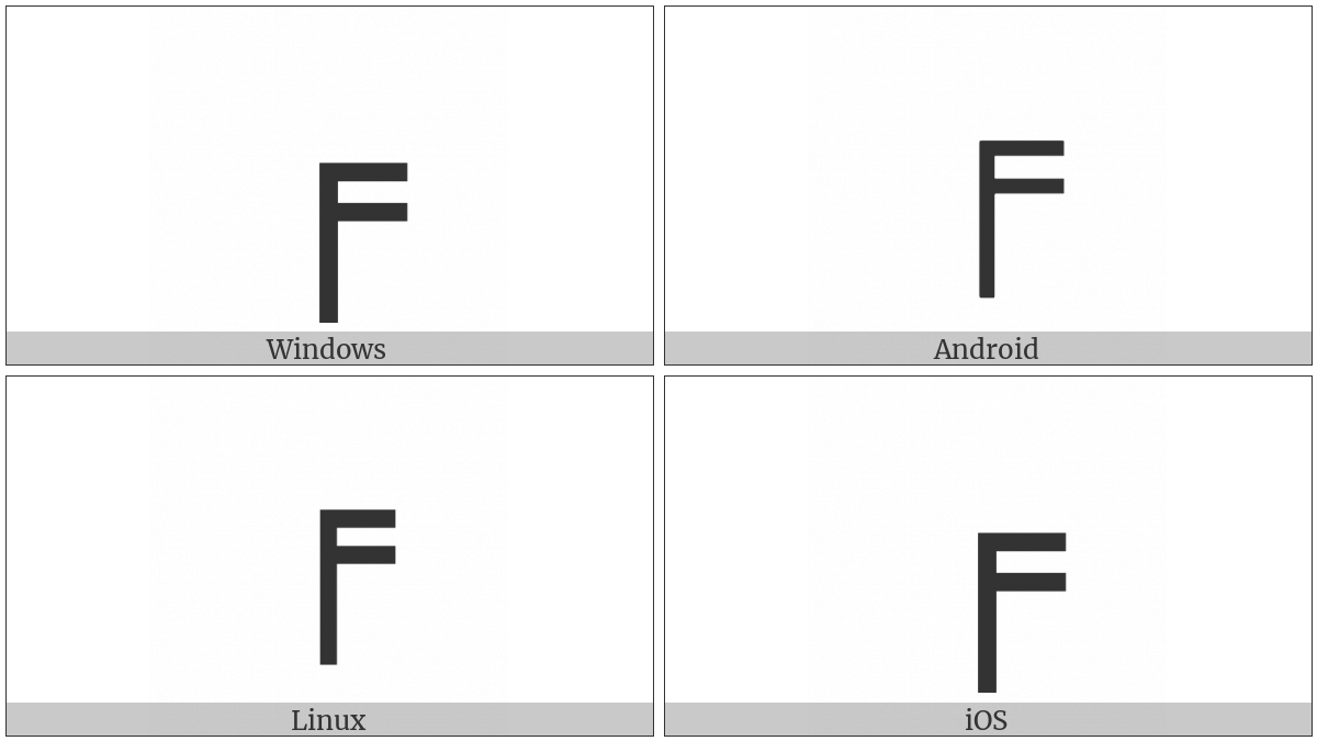 Box Drawings Down Single And Right Double on various operating systems
