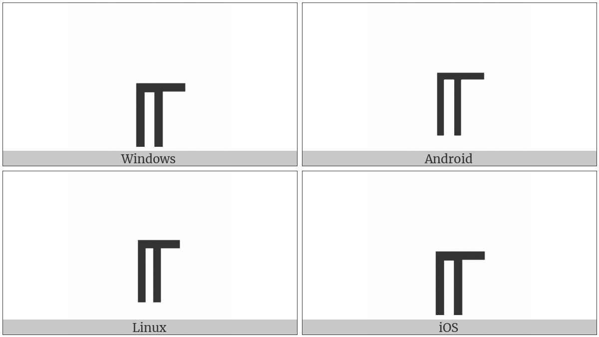 Box Drawings Down Double And Right Single on various operating systems