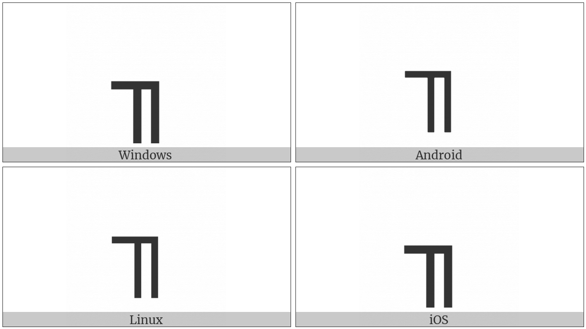 Box Drawings Down Double And Left Single on various operating systems