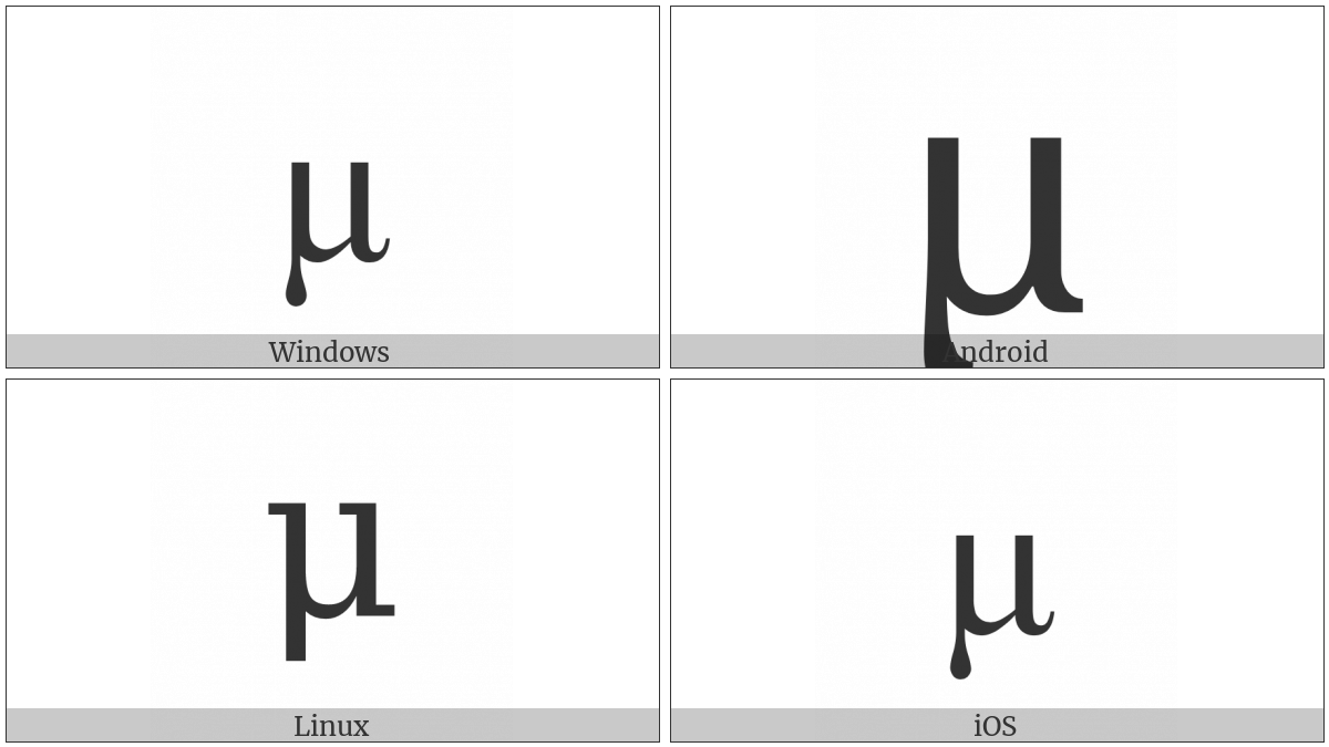 Greek Small Letter Mu on various operating systems