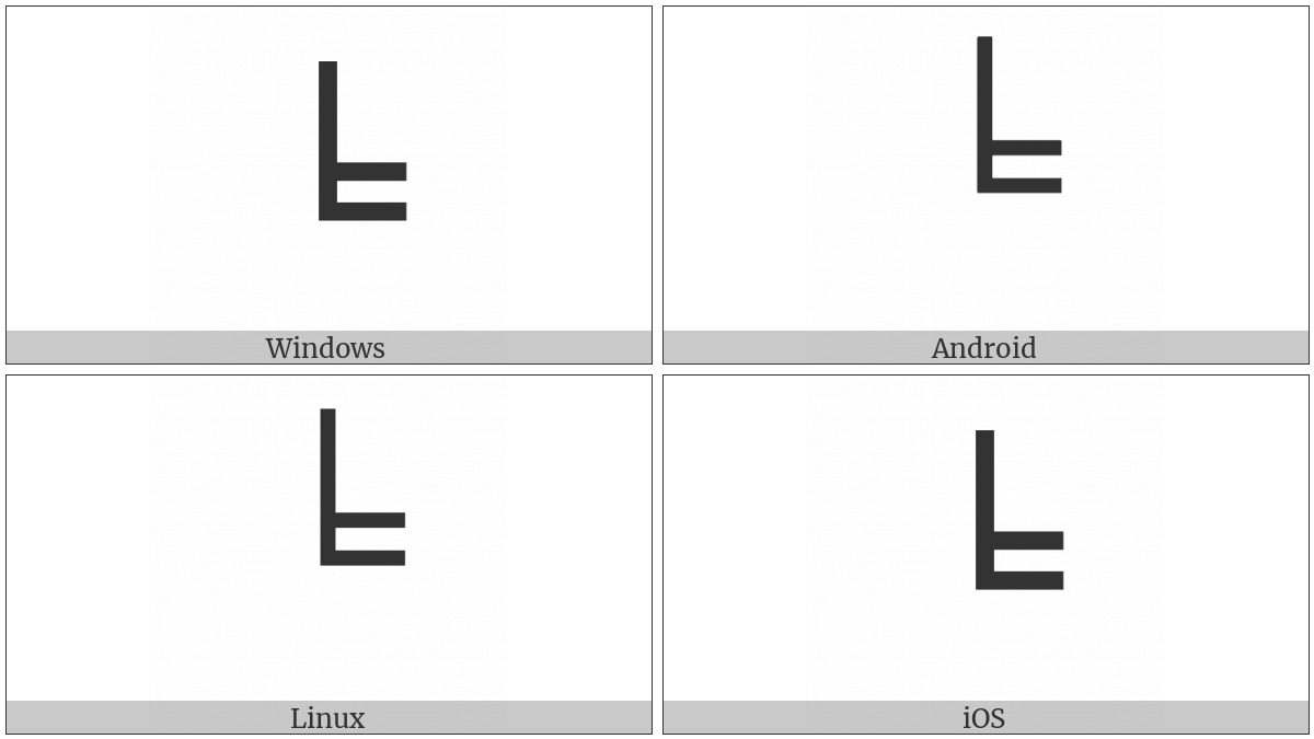 Box Drawings Up Single And Right Double on various operating systems