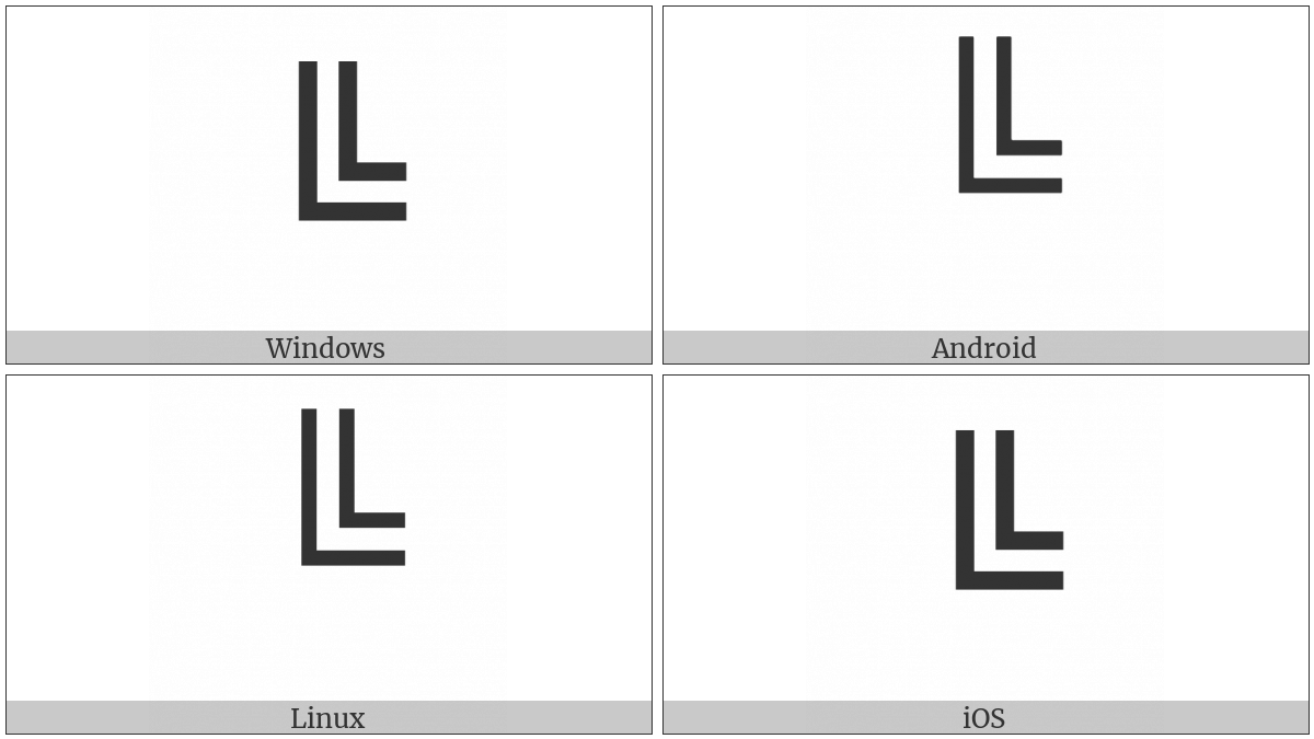 Box Drawings Double Up And Right on various operating systems