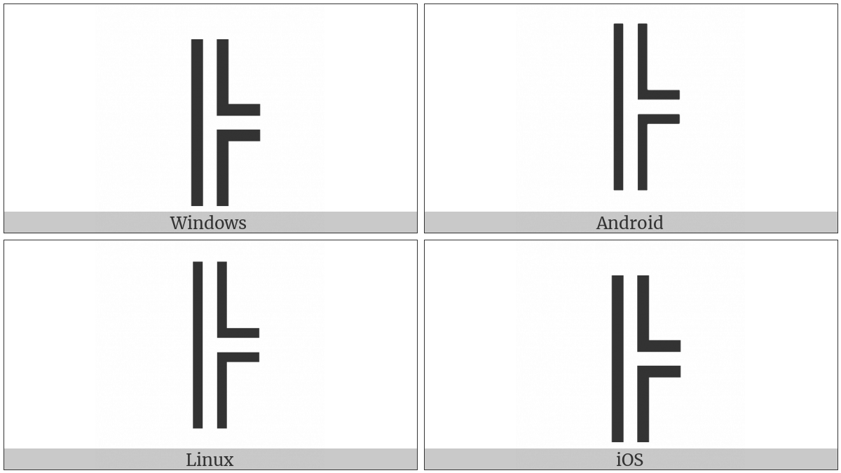 Box Drawings Double Vertical And Right on various operating systems