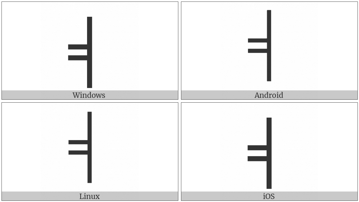 Box Drawings Vertical Single And Left Double on various operating systems