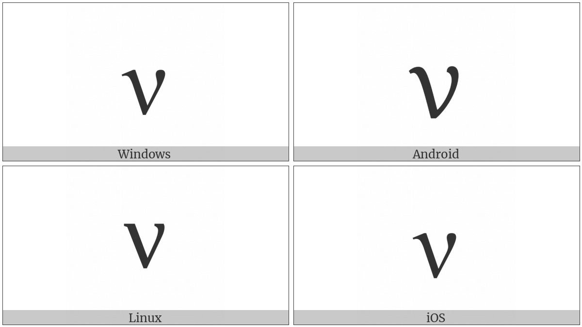Greek Small Letter Nu on various operating systems
