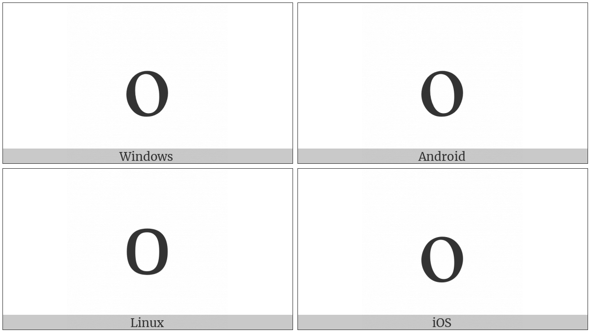 Greek Small Letter Omicron on various operating systems