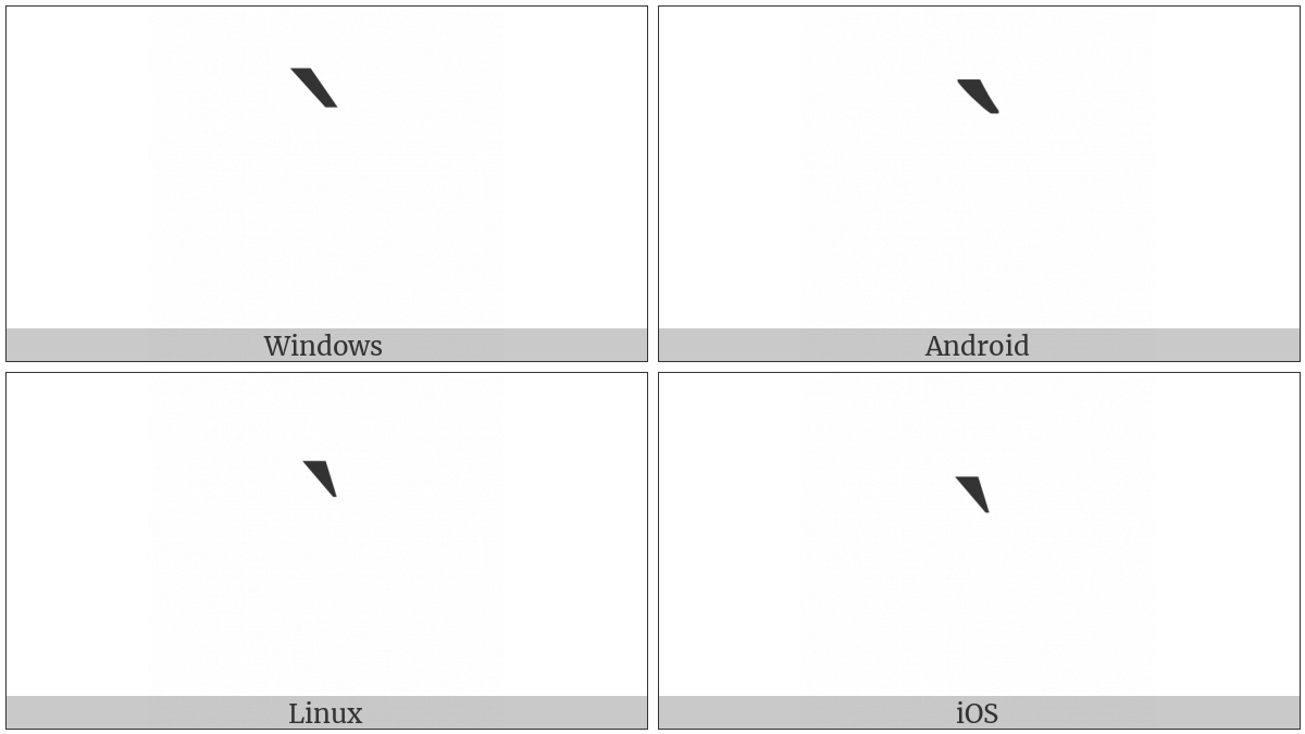 Grave Accent on various operating systems