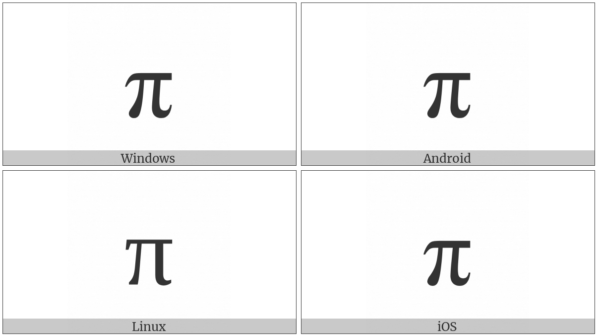 Greek Small Letter Pi on various operating systems