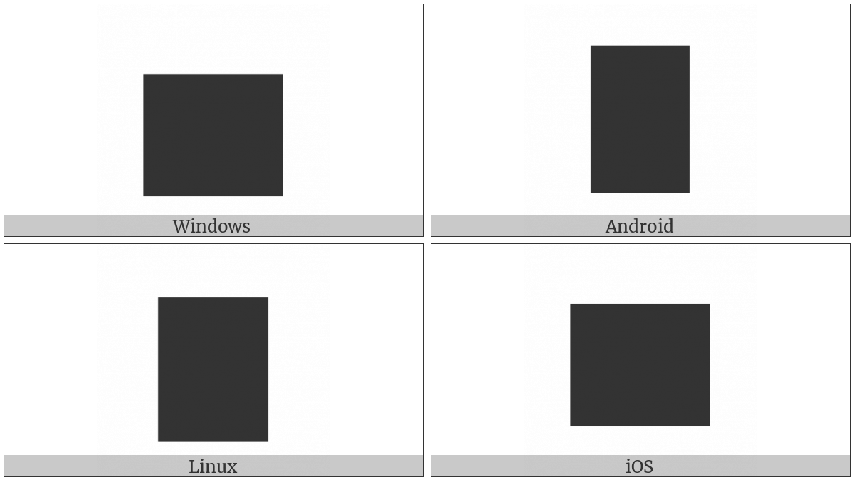 Lower Seven Eighths Block on various operating systems