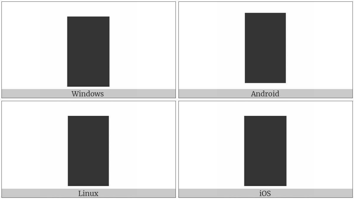 Full Block on various operating systems