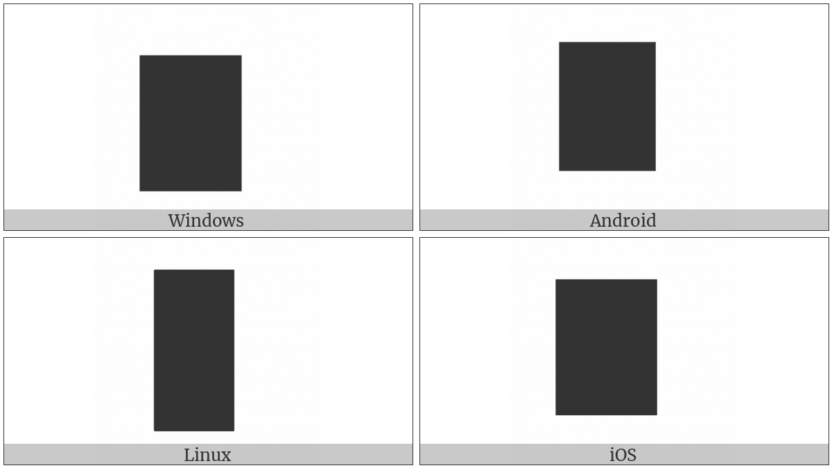 Left Three Quarters Block on various operating systems