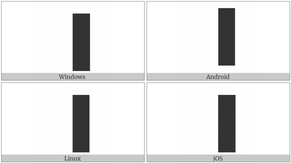 Right Half Block on various operating systems