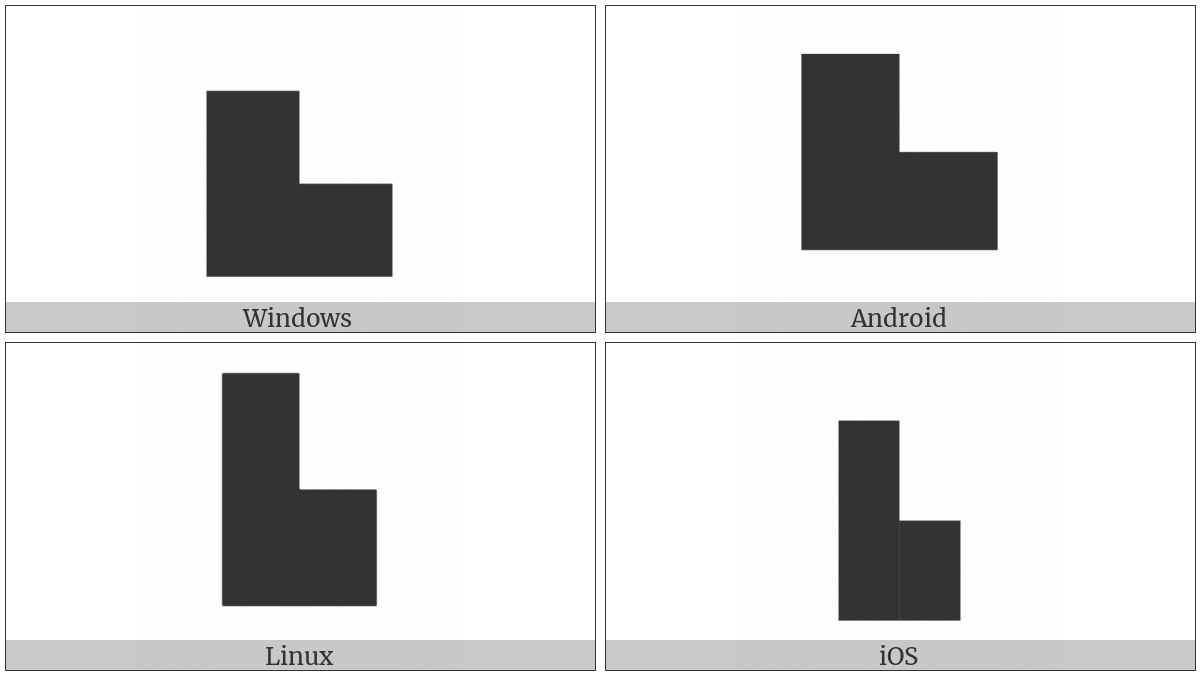 Quadrant Upper Left And Lower Left And Lower Right on various operating systems