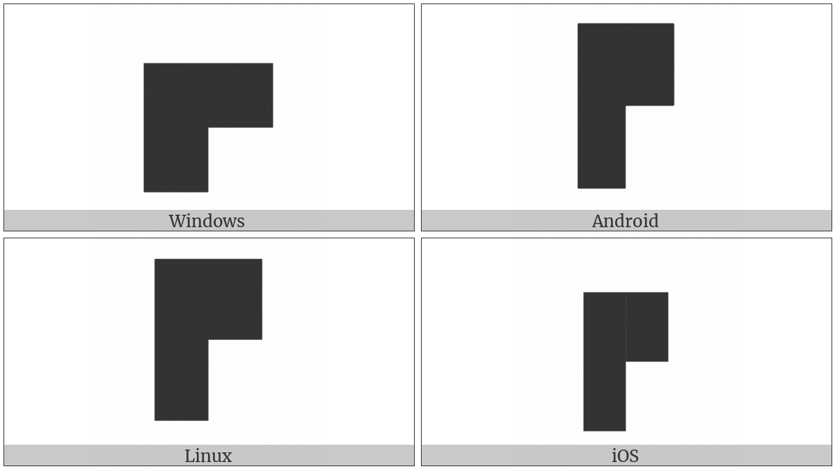 Quadrant Upper Left And Upper Right And Lower Left on various operating systems