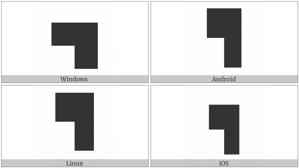 Quadrant Upper Left And Upper Right And Lower Right on various operating systems