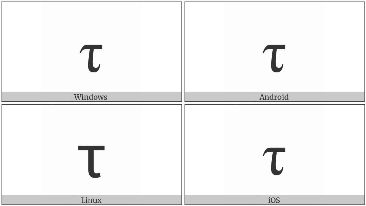 Greek Small Letter Tau on various operating systems