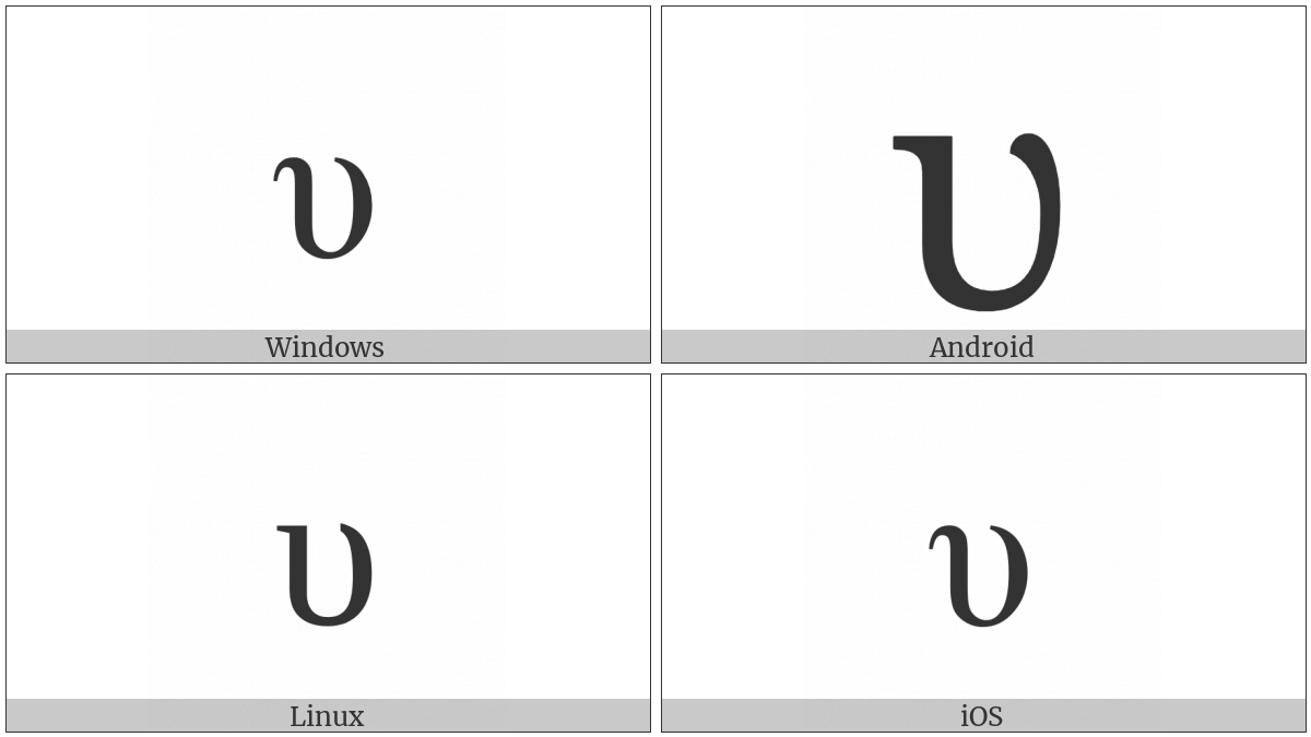 Greek Small Letter Upsilon on various operating systems