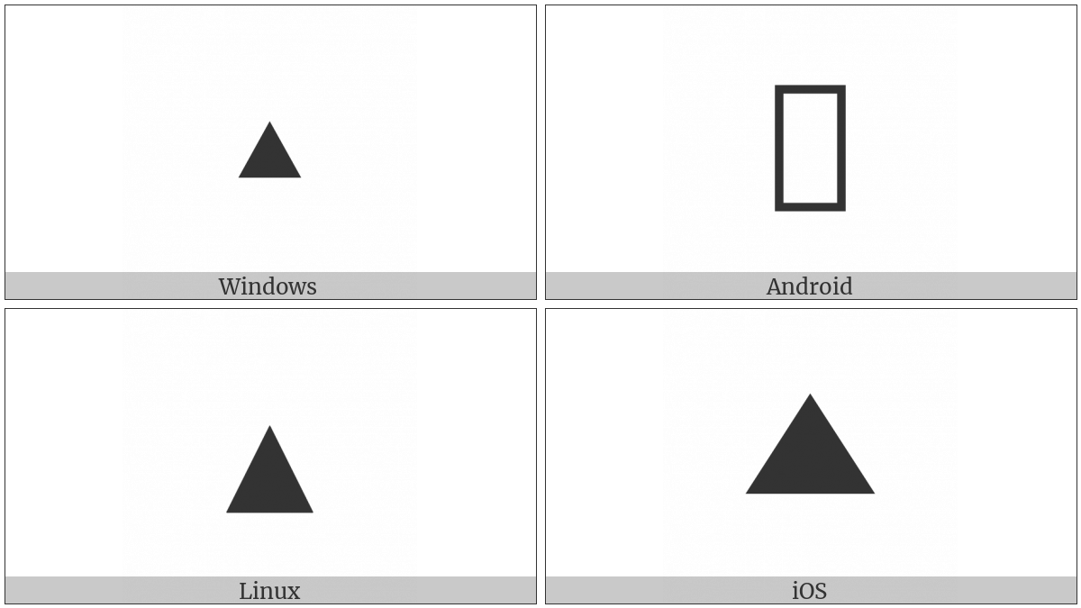 Black Up-Pointing Small Triangle on various operating systems