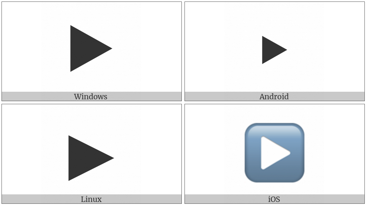 Black Right-Pointing Triangle on various operating systems