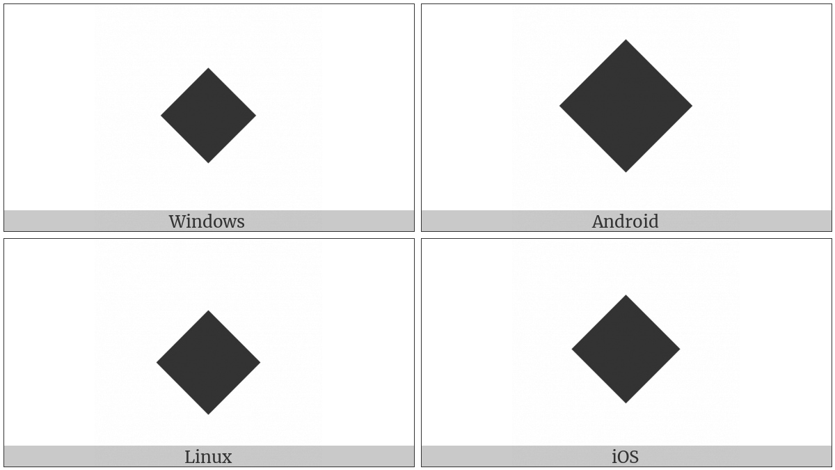Black Diamond on various operating systems