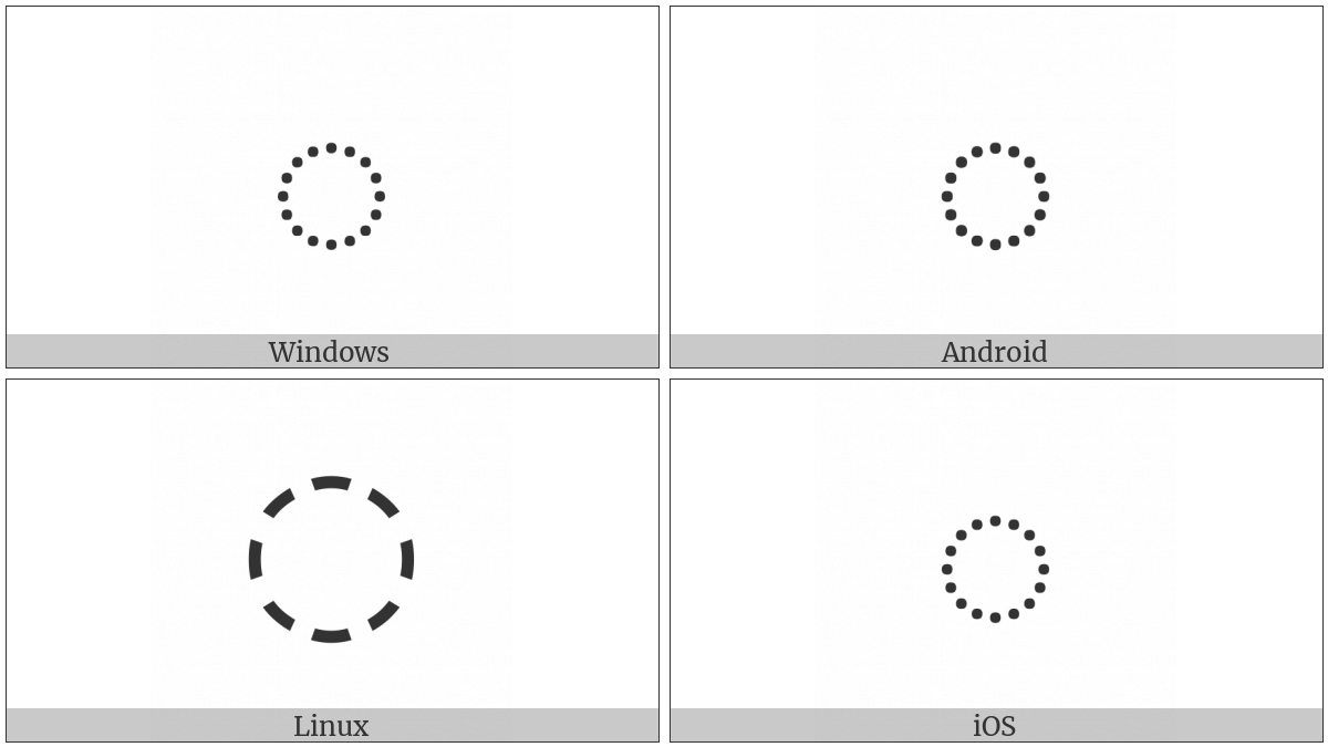 Dotted Circle on various operating systems
