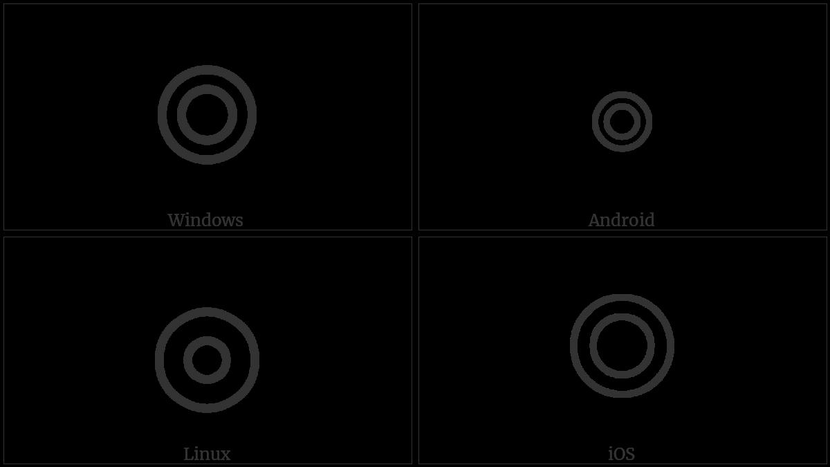 Bullseye on various operating systems