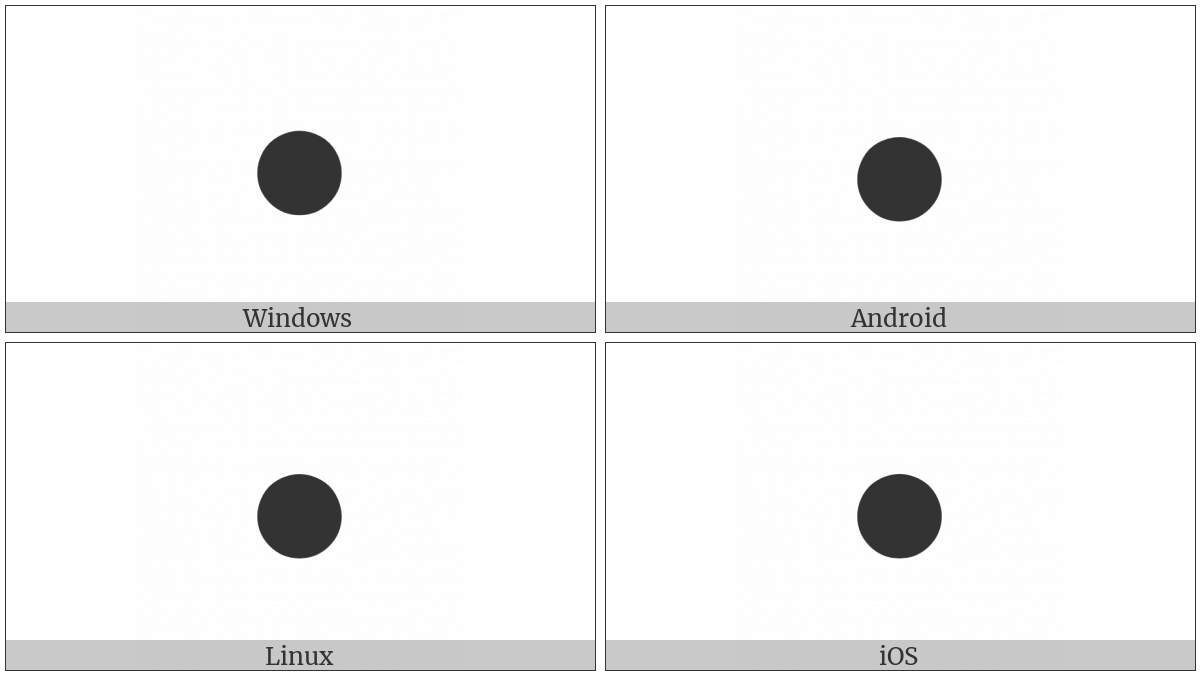 Black Circle on various operating systems
