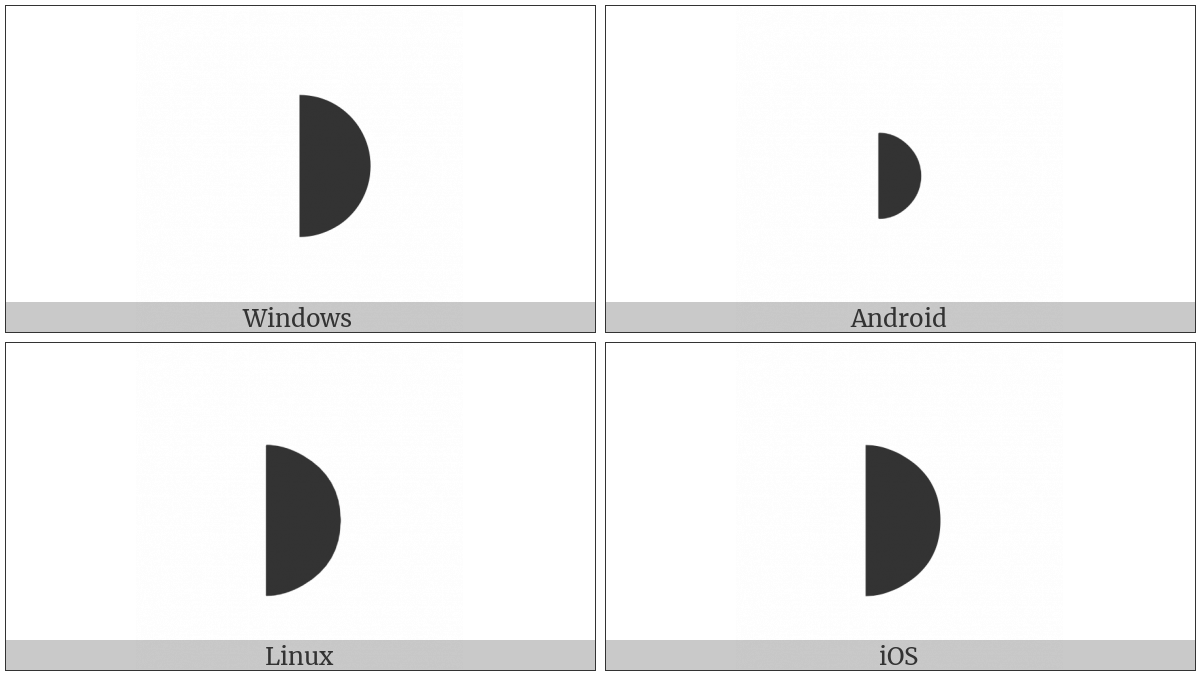 Right Half Black Circle on various operating systems