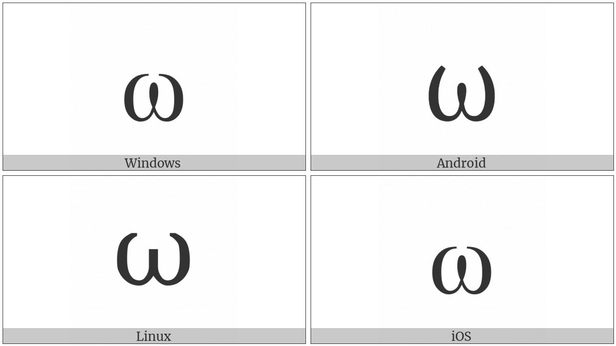 Greek Small Letter Omega on various operating systems