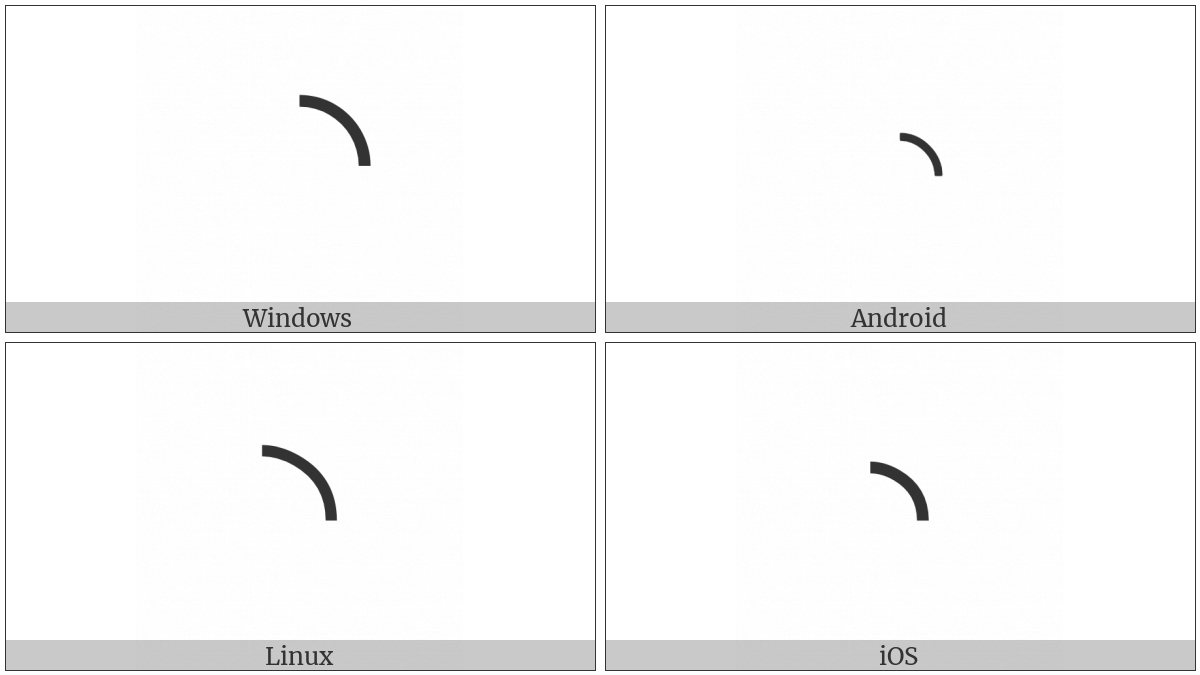 Upper Right Quadrant Circular Arc on various operating systems