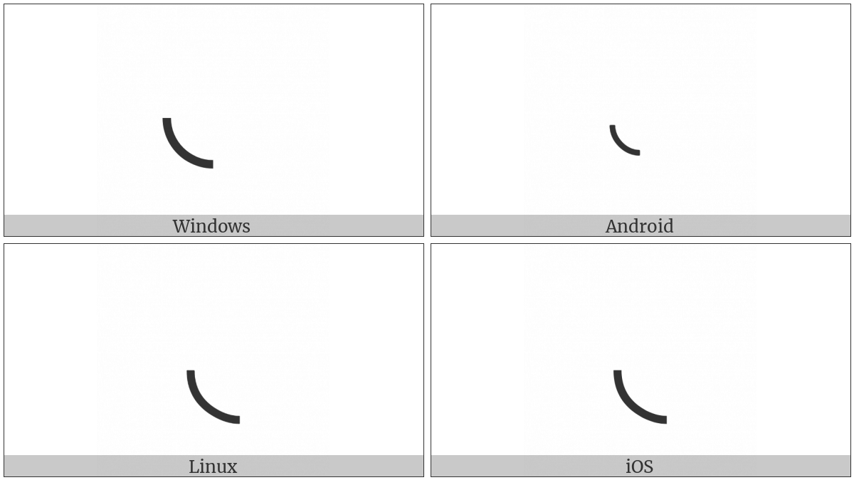 Lower Left Quadrant Circular Arc on various operating systems