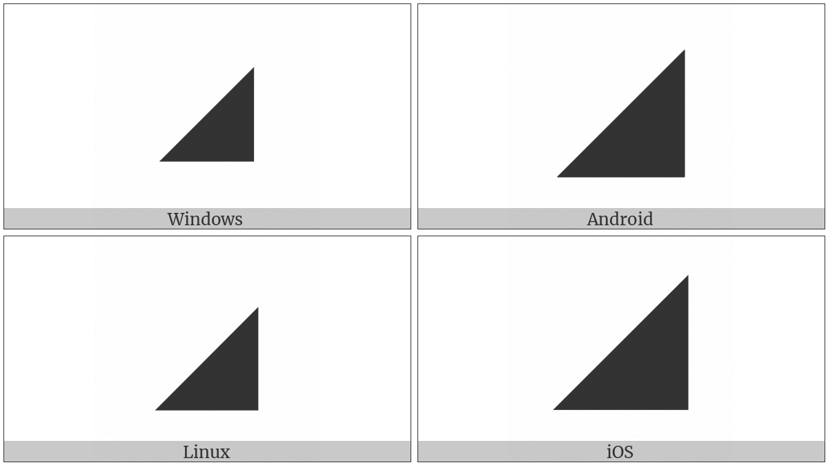 Black Lower Right Triangle on various operating systems