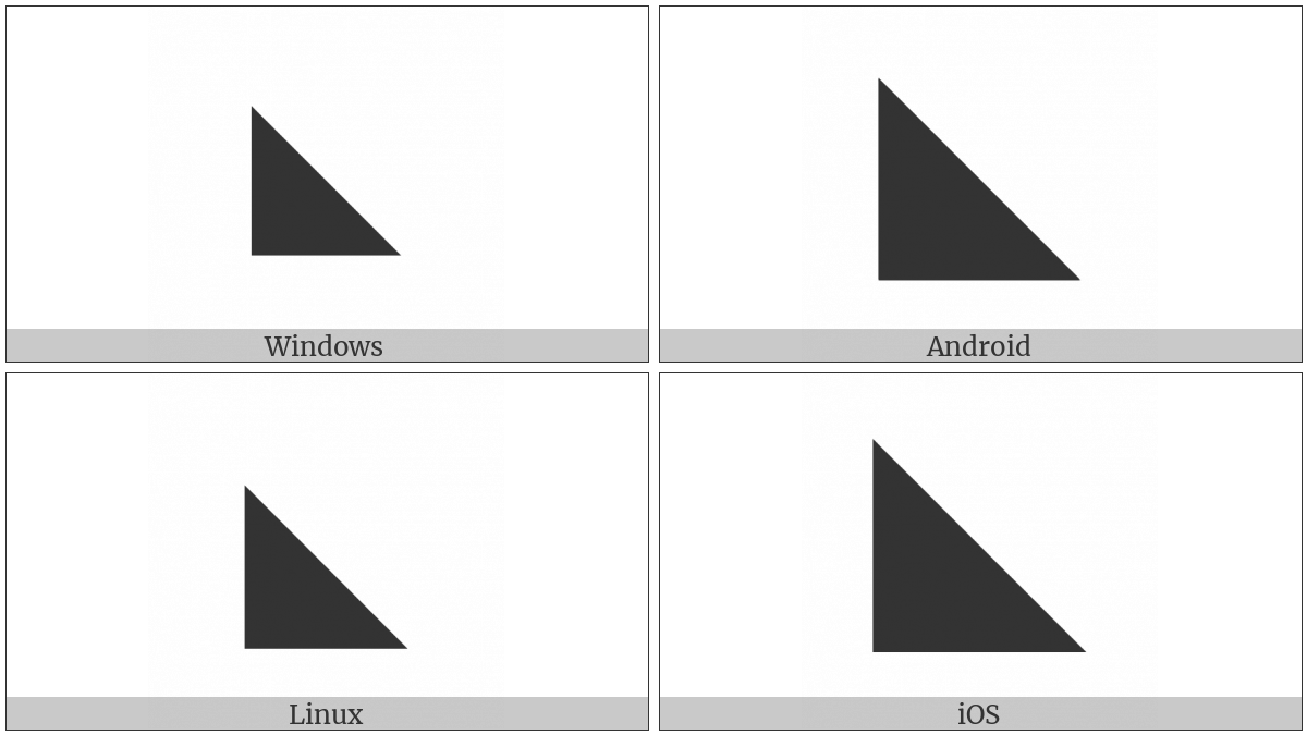 Black Lower Left Triangle on various operating systems